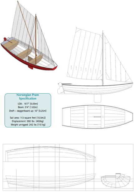 17' Norwegian pram boat plans